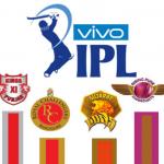 All teams in IPL 10