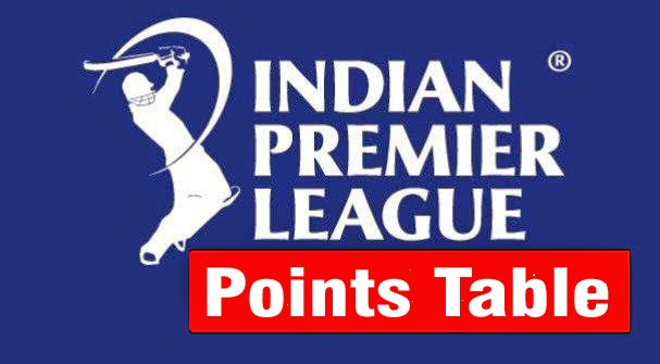 IPL 2018 Points Table